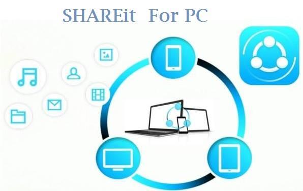 Télécharger SHAREit gratuit pour PC